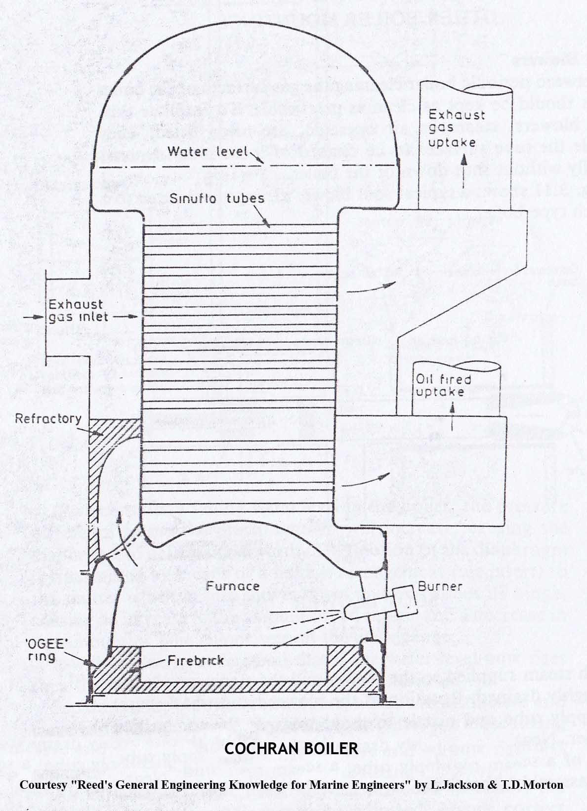 cochran_marine_boiler