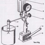 Testing of Fuel Injector