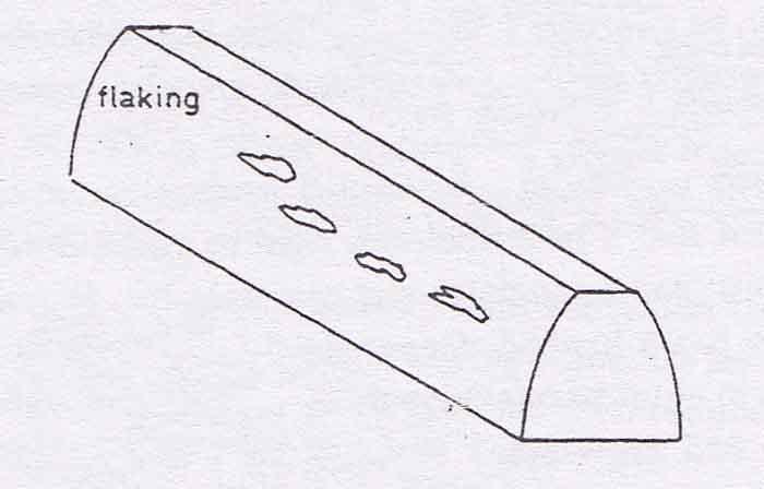 flaking_gear
