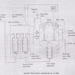Oily Water Separator or Bilge Oil Separator