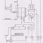 Reheat System – Air Conditioning on Ships