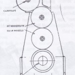 Gear Drive – Marine Slow Speed Diesel Engines