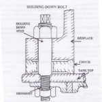 Holding Down Bolts – Marine Diesel Engines