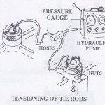 Tie Rod Tensioning – Marine Diesel Engines