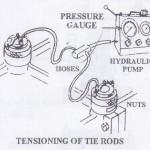 Tie Rod Tensioning – Marine Diesel Engines