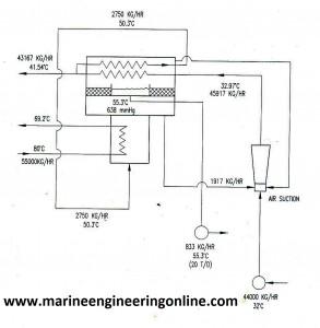 freshwater generator line diagram