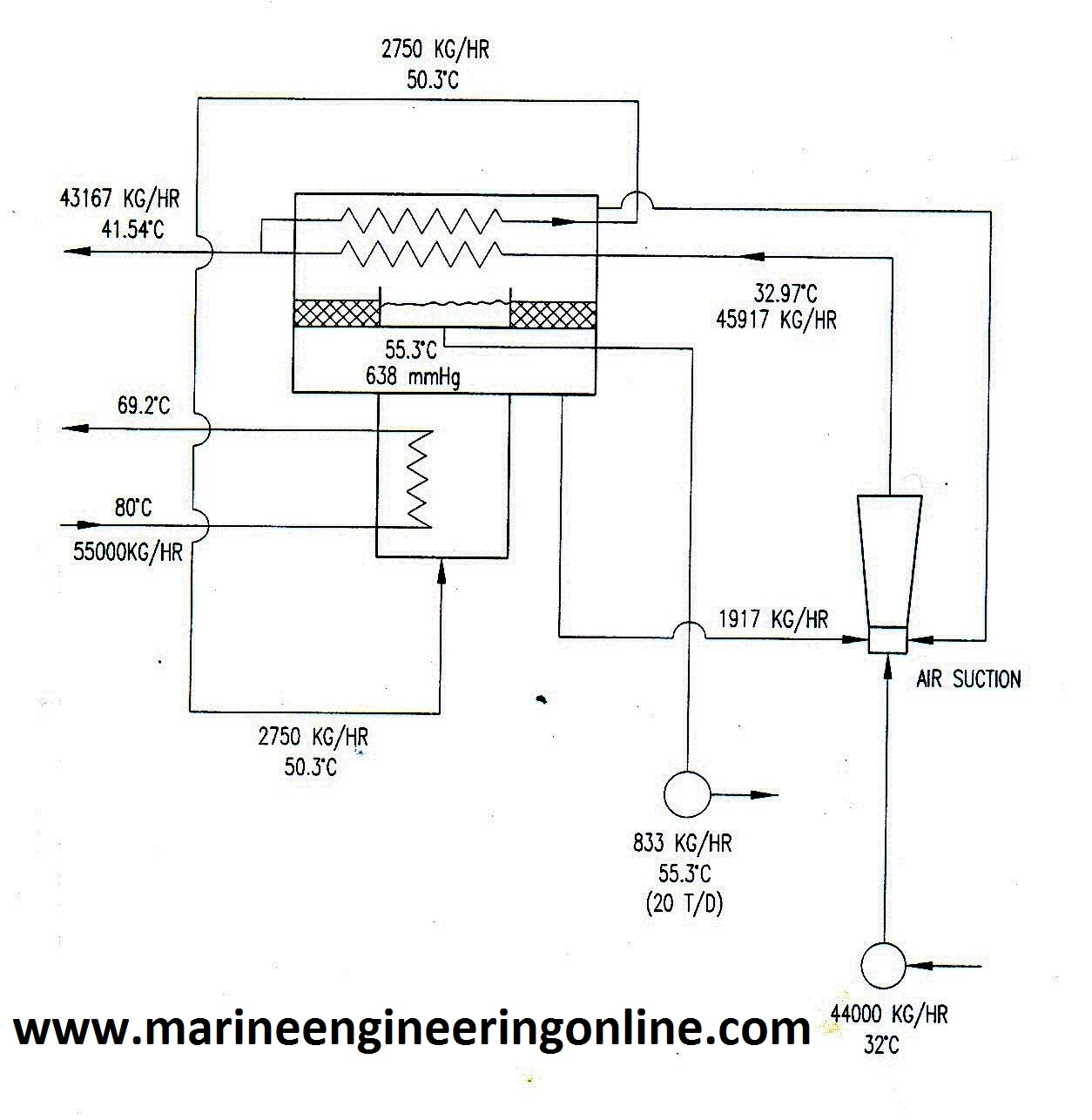 Fresh Water Generator Or Evaporator Used On Ships Simple Level Indicator Circuit Diagram Freshwater Line