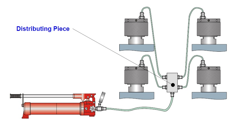 hydraulic jack with hydraulic pump and distribution piece