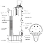 Auxiliary Boiler on Ships – Marine Engineering