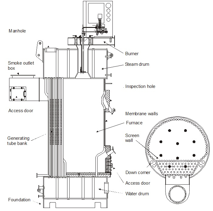 Steam Boiler Blowdown Piping Diagram Com